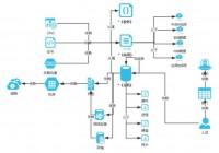 [转]如何理解CMDB的套路